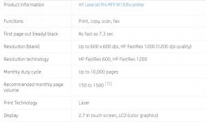 hp laserjet m28w mfp