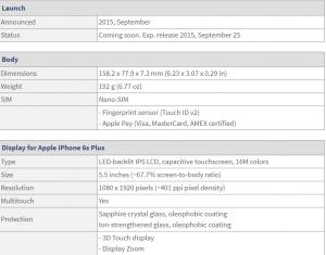 Apple iPhone 6s Plus 64GB New Kit