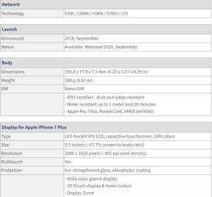 Apple iPhone 7 Plus 128GB New Kit